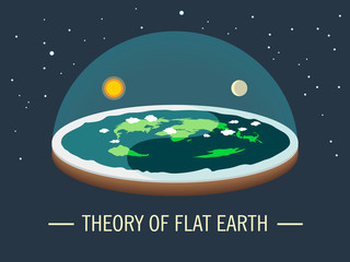 Flat earth with atmosphere with sun and moon. Ancient belief in plane globe in form of disk.