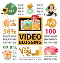 Video Bloggers Infographics