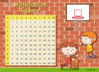 A Math Multiplication Square with Basketball Player