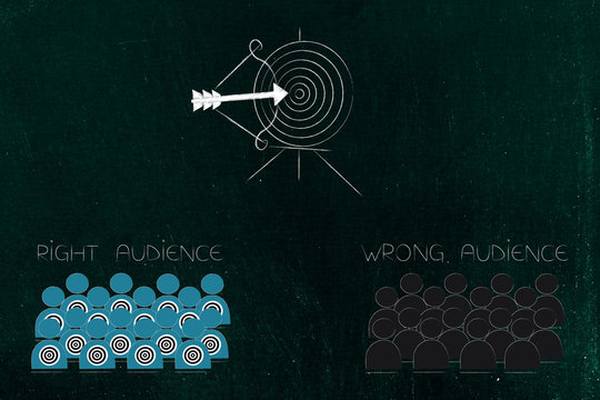target with arrow and right vs wrong audience below