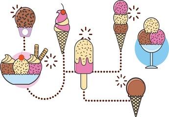 Ice Cream Infographic Layout