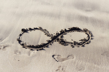 Sign of eternity written on the sand