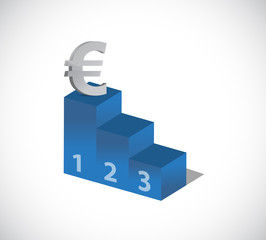 euro currency in top of the leader podium.
