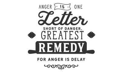 Anger is one letter short of danger, Greatest remedy for anger is delay