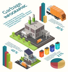Isometric low poly waste processing plant infographics