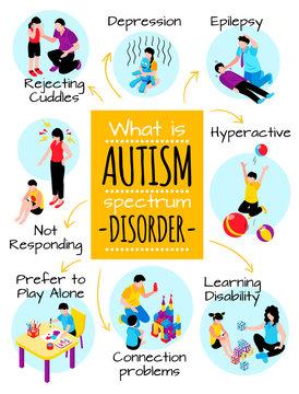 Autism Isometric Poster