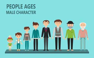 Process of aging in flat style. Human in particular period of life, from the childhood to the old age. Children, teenager, adult, old man