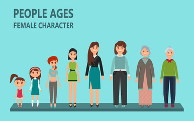 Process of aging in flat style. Human in particular period of life, from the childhood to the old age. Children, teenager, adult, old woman