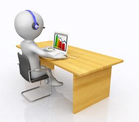 Arbeitsplatz im Callcenter mit 3D Figur