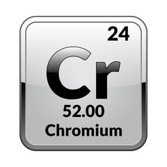 The periodic table element Chromium.Vector.