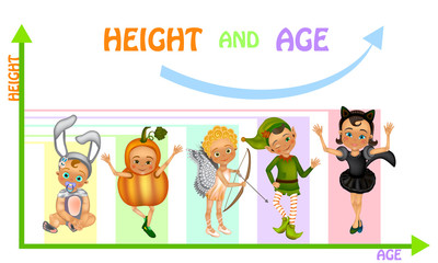 Height and Age child. A Height Chart Based on Age