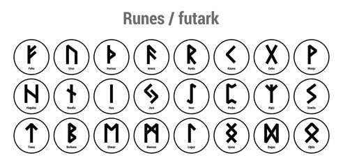 Runes. Black runic alphabet. Old Norse, Icelandic and German. Vector round symbols. Fehu, Uruz, Ansuz, Raidu, Kauna, Gebu, Wunju, Hagalaz, Naudiz, Isaz, Jara, Iwaz, Algiz