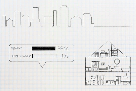 house section and city skyline in the distance with survey tenant vs home-owners and 99 per cent of people renting