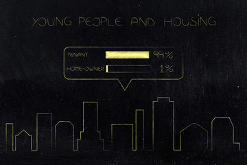 city skyline with housing survey above it and 99 per cent of people being tenants not home-owners