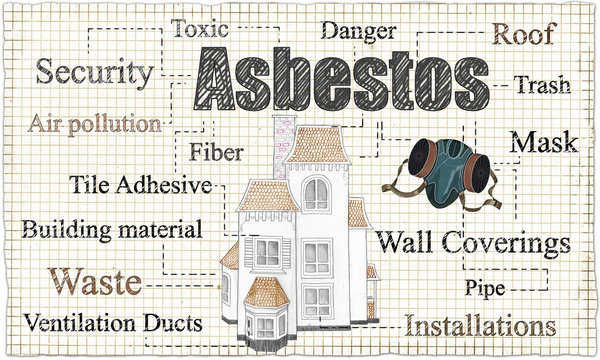 House with Asbestos