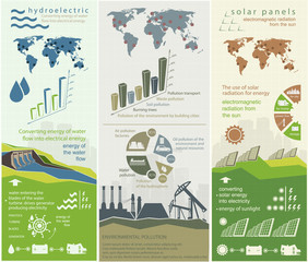 renewable energy concept of greening and pollution