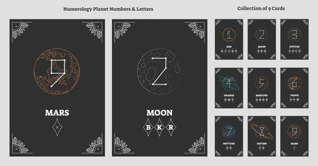 Solar system planets and astrological numbers with letters chart. Ancient, esoteric universe numeral science vector illustration.