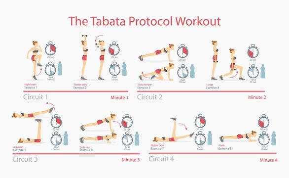 Tabata Protocol Workout Poster Vector Illustration