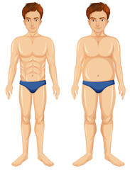 A Set of Man Body Transformation