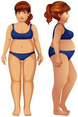 An overweight woman figure