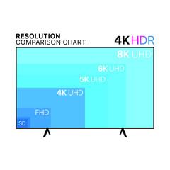 Resolution Comparison Chart - UHD TV 4K