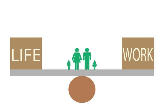 Equilibrio entre vida familiar y vida laboral.