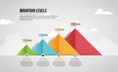 Mountain Level Infographic