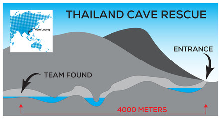Cave rescue in Thailand, Tham Luang.