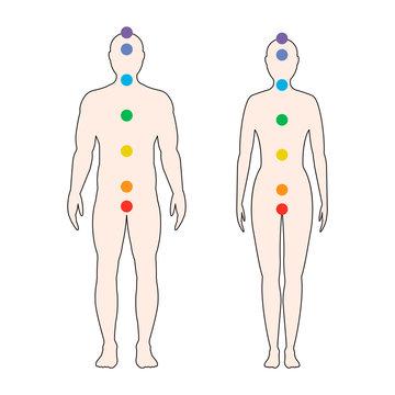 Chakras on the human body.  Vector illustration.