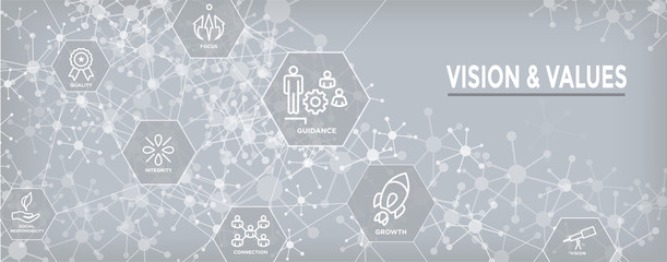 Vision and Values Web Header Banner with Connection, Growth, Focus, & Quality