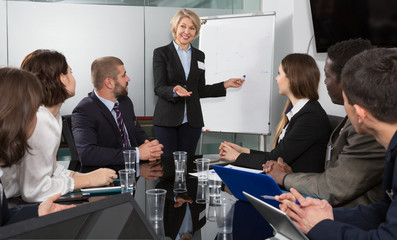 Businesswoman doing presentation to colleagues