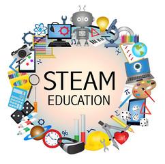 STEAM Education banner