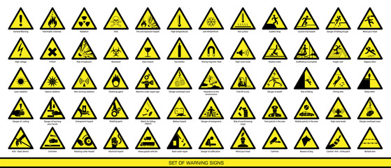 Collection of warning signs. Set of safety signs. Caution signs. Signs of danger and alerts. Wall mural