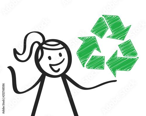Recycling Logo Verpackung Strichmännchen Frau Erklärt