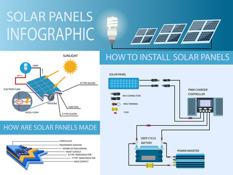 Solar Panel and Power Generation System. Vector.
