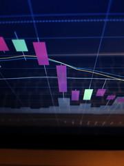 Thailand Stock Exchange,  Trading screen, Stock market.