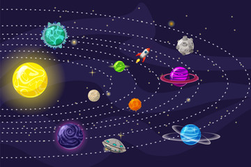 Planetary system planets with orbits, colored vector poster, cartoon style, isolated