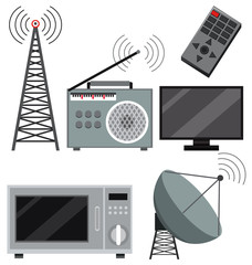 Set of technology devices