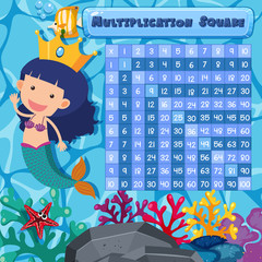 Underwater math multiplication square