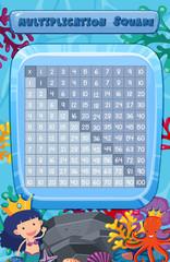 Math multiplication square underwater scene