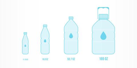 Plastic bottles with water icon set. Different sizes: 11,15oz, 16,9oz, 50,7oz, 169oz. Vector illustration, flat design