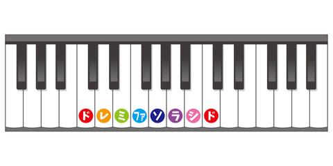 鍵盤のイメージイラスト