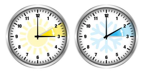 Sommerzeit/Winterzeit Symbole Ziffern Silber