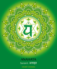 Fourth chakra illustration vector of Anahata