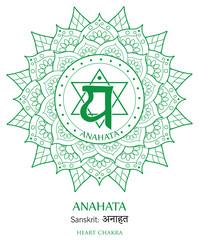 Fourth chakra illustration vector of Anahata