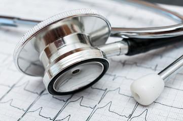 Herz-Vorsorgeuntersuchung