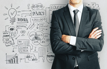 business plan concept with businessman