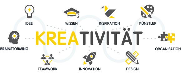 Kreativität Vektor Grafik Icons Piktogramme Wall mural