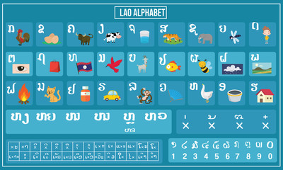 Vector illustration of LAOS Alphabet and Symbol explain