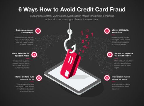 Simple Vector infographic for 6 ways how to avoid credit card fraud template isolated on dark background. Easy to use for your website or presentation.